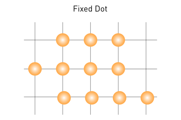 Variable_Dot_Illustration
